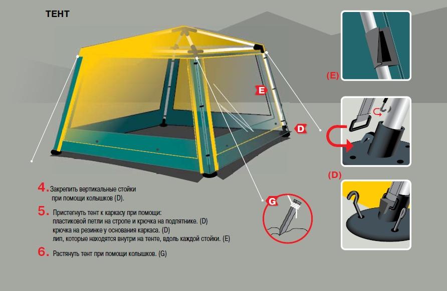 видео инструкция по сборке тента - фото 3